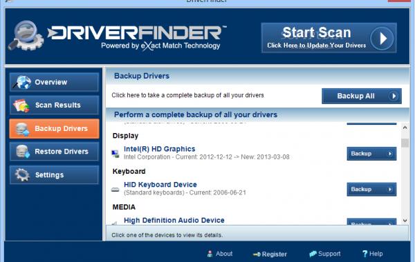 DriverFinder Pro Crack 5.2.0 + License Key 2021 [New] Free